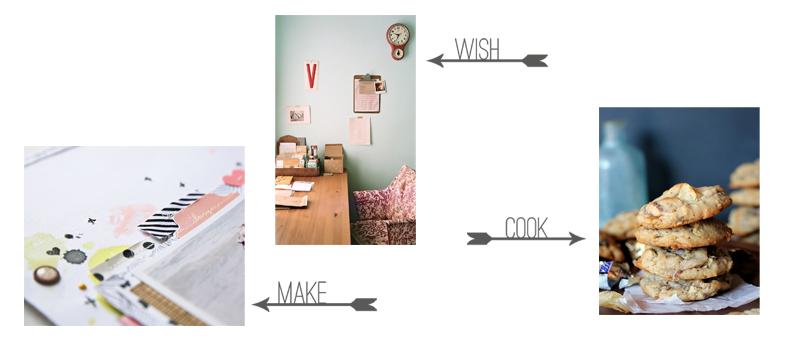 Just Make Stuff Blog...Cook Make Wish